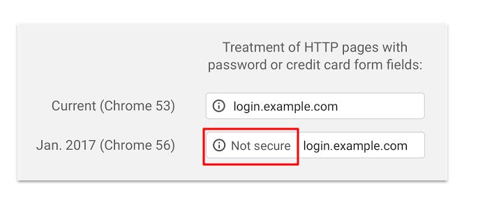 Ενδείξεις Chrome